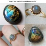 925 Sterling Silver 100% Natural Labradorite Gemstone 1.3ct Real Gold Ring_3